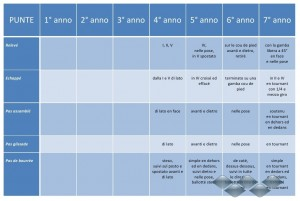 Anteprima Classico 7, punte.pdf_page_1