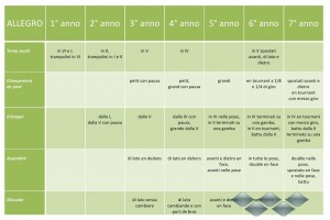 Anteprima Classico7, allegro.pdf_page_1