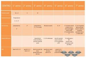 Anteprima ProgrammaClassico, 7, centro.pdf_page_1
